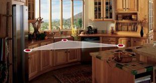 طراحی آشپزخانه و مثلث کار