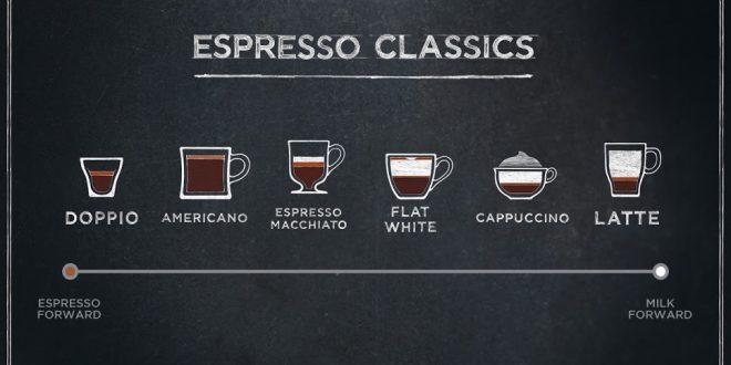 قهوه اسپرسو شاخص