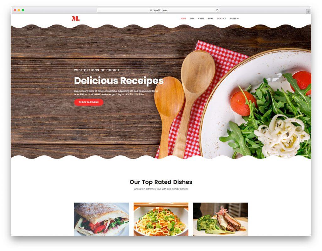 مدیریت وبسایت رستوران
